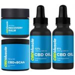 CBD Muscle Review: Do CBD Muscle Claims Are Credible?